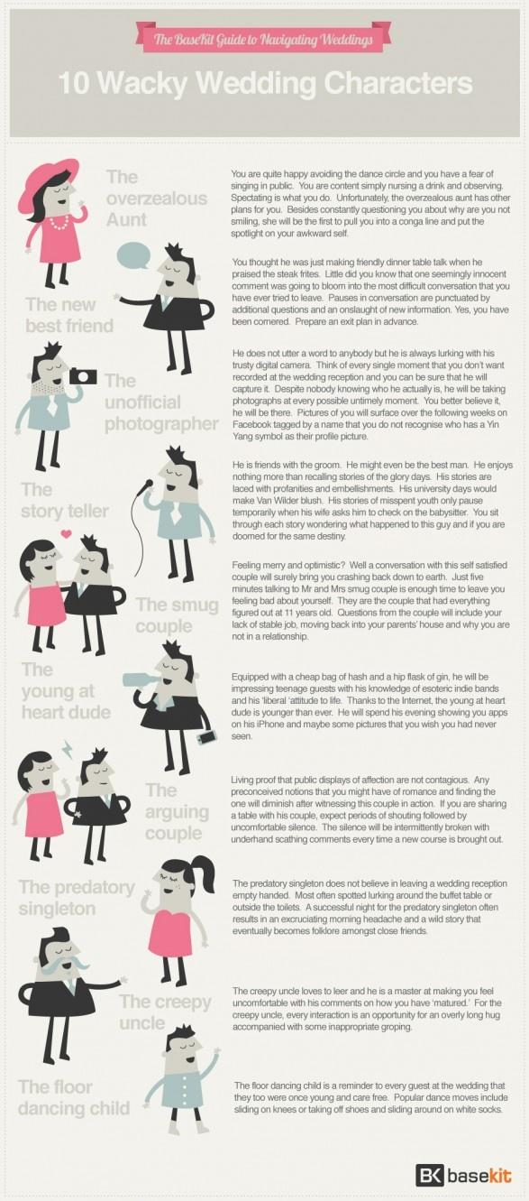 10 Wacky Wedding Characters