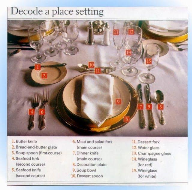 Best 25+ Formal Table Settings Ideas On Pinterest