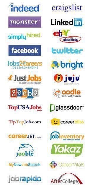 Job Search Websites Use These To Research Potential Contacts For That  Hidden Job Market!