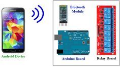Android Arduino Control: Arduino Bluetooth Control Smart Home