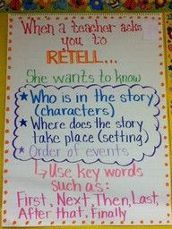 retelling: Retell Chart, Teaching Reading, Anchor Charts, Retelling Anchor, Teacher, Reading Writing, Language Arts, Kid, School Reading