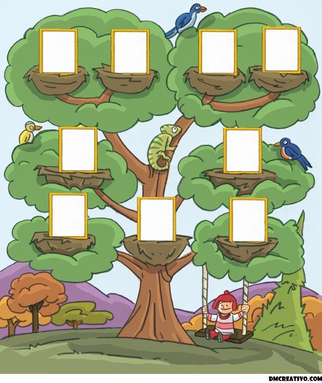 17 mejores ideas sobre Dibujo De Arbol Genealogico en Pinterest ...