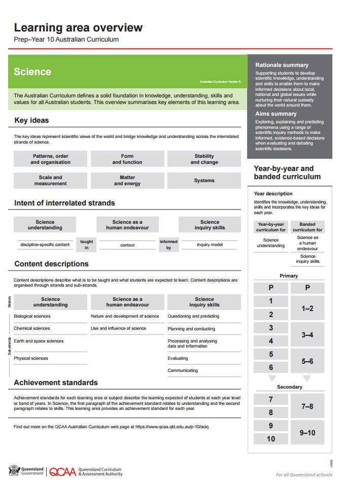 Science learning area overview. A one page resource supporting implementation of the Australian Curriculum Science (P-10) with summaries of the learning area rationale and aims, key ideas, intent of interrelated strands and content descriptions...