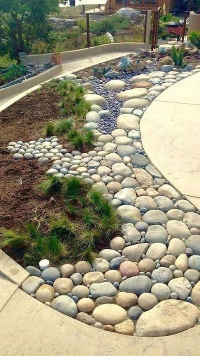 Pin On Garden Ideas Backyards