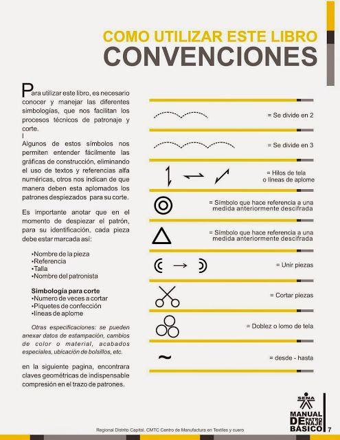 Manual-de-Patronaje-Basico-e-Interpretacion-de-Disenos - modelist kitapları