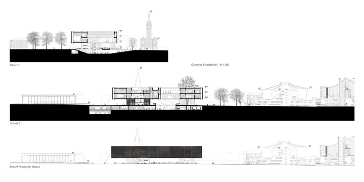 A museum for the 20th Century, Berlin A draftworks and dkwerkraum collaboration. Sections