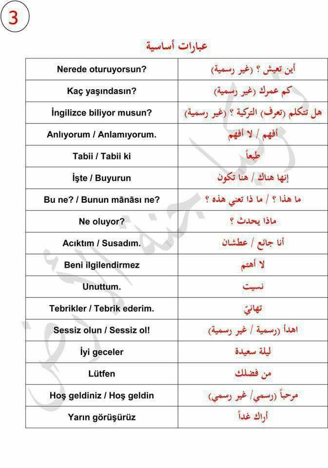 Learn Turkish with FunEasyLearn