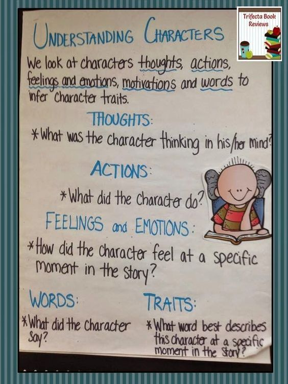 The Tale of Despereaux ~ Week 1 ~ Anchor Charts and Text Structure