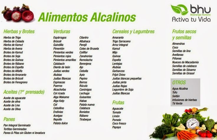 17 best images about alimentos alcalinos on pinterest runners salud and mariana - Alimentos hipocaloricos lista ...