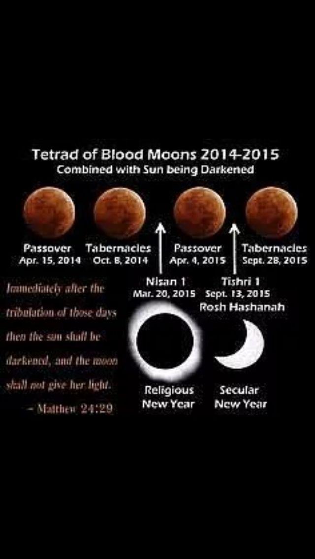 rapture during rosh hashanah