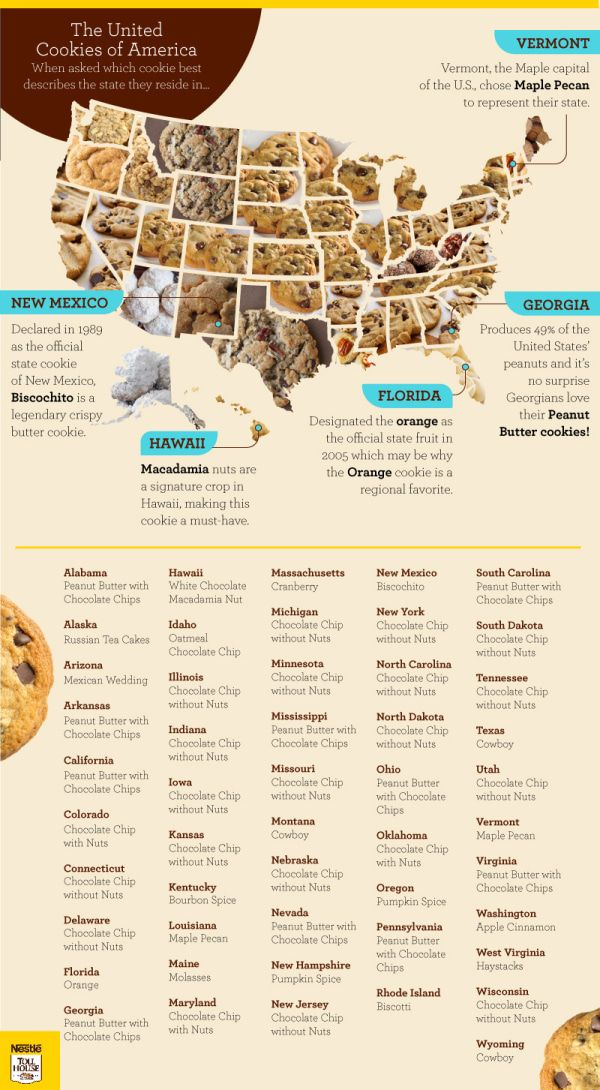 Do you live in chocolate chip state or an oatmeal state?