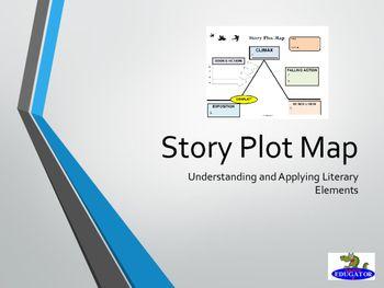 Story Plot Map by HappyEdugator | Teachers Pay Teachers
