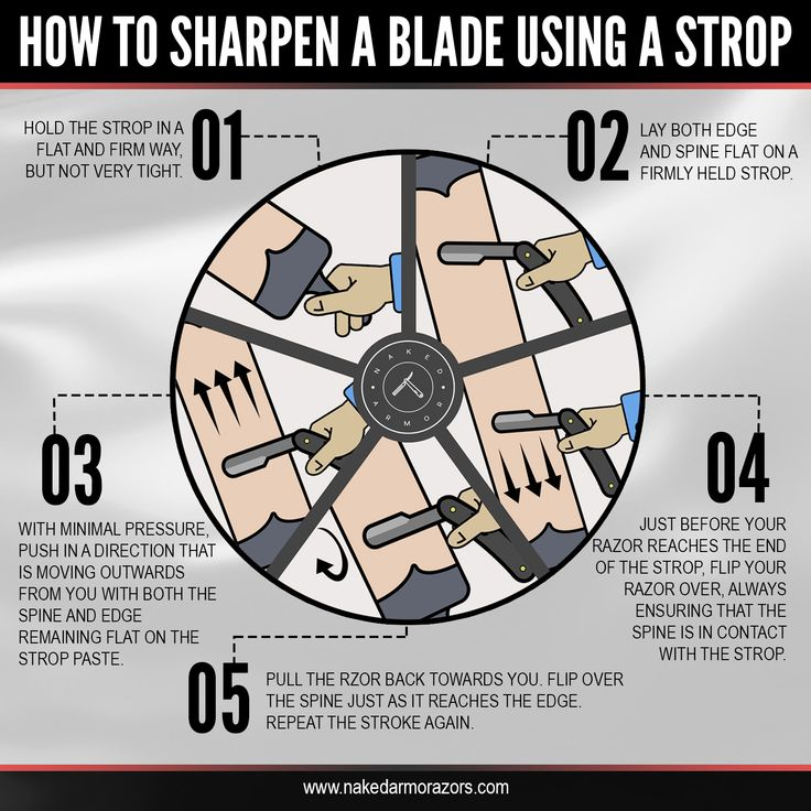 How to sharpen a blade using a strop in 2020 straight