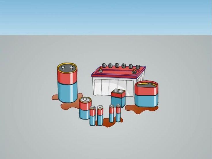 Comment gérer les déchets polluants liés à notre utilisation d'énergie?