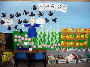 Farm Bulletin Board Ideas- love the roosting hens and roosters strutting below.