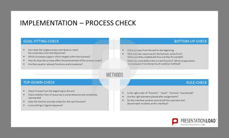 Four methods to check your process. First, Goal-Fitting-Check: How does the single process contribute to reach the corporative vision and objectives? Second, Bottom-Up-Check: Check process from the end to the beginning. Third, Top-Down-Check: Does the function provide a basis for the next function? Fourth and last one, Rule-Check: Are the right elements placed after assignments? http://www.presentationload.com/process-management.html