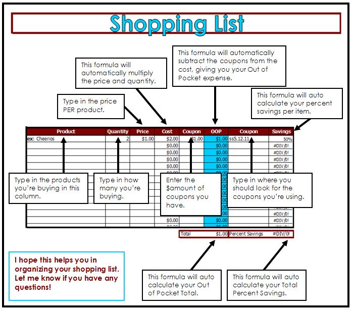 couponing shopping list spreadsheet