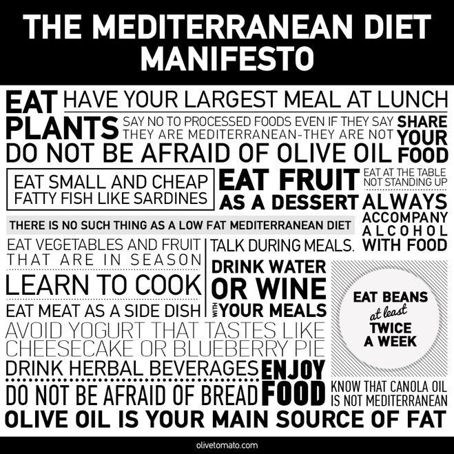 chrome hearts online store authentic  Mediterranean  Diet Manifesto by olivetomato com