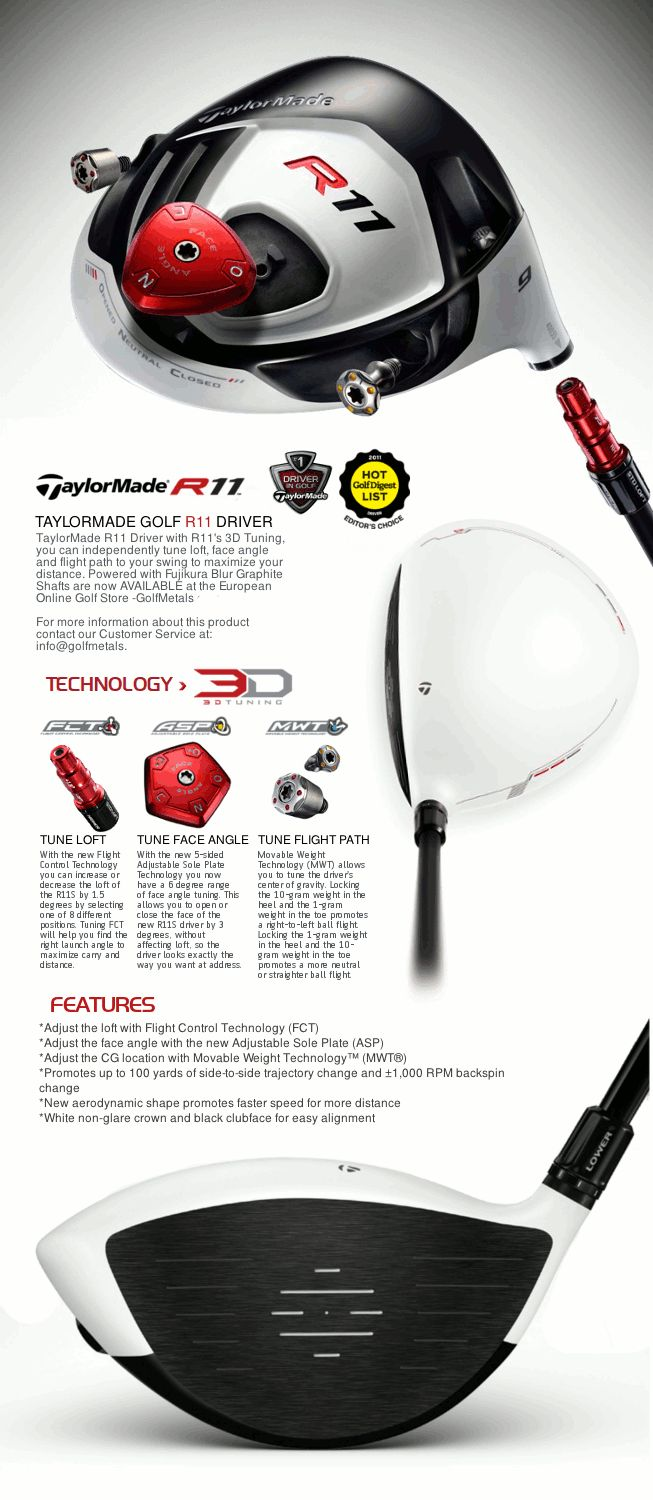 CHANGING WEIGHTS ON R11 DRIVERS UPDATE