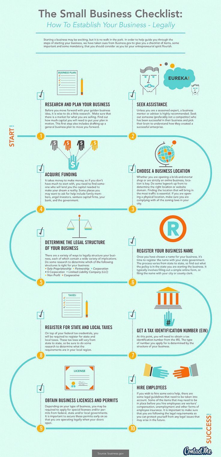 The Ultimate Startup Small Business Checklist Infographic