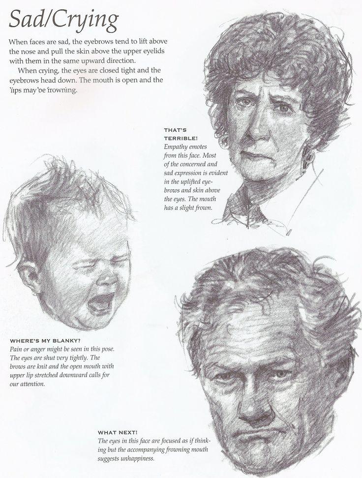 Anyone Facial sketch program tits and