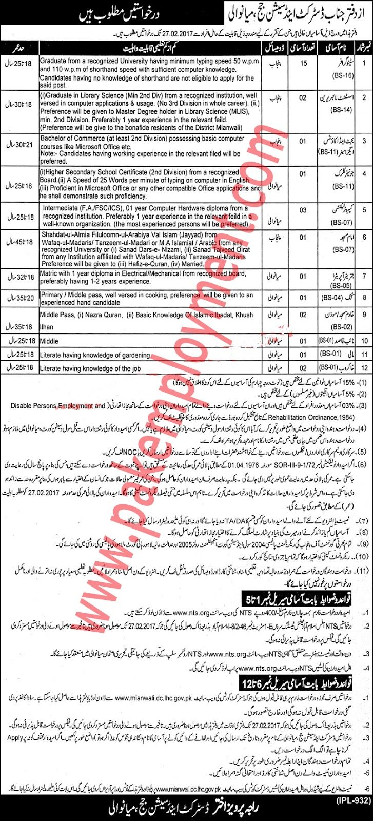 Session Court Jobs In Pakistan