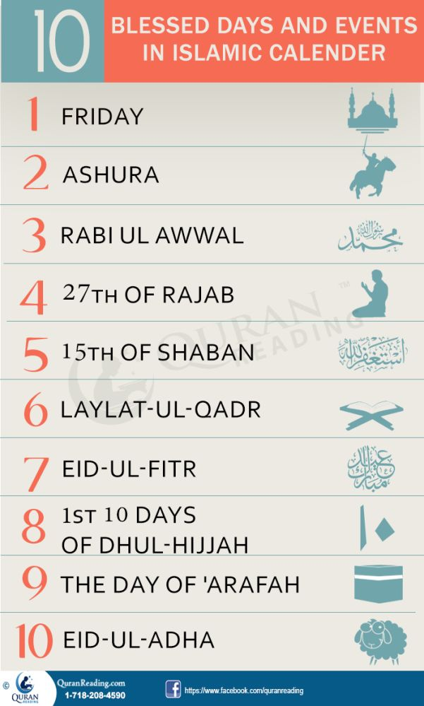 10 Blessed Days & Events of Islamic Calendar