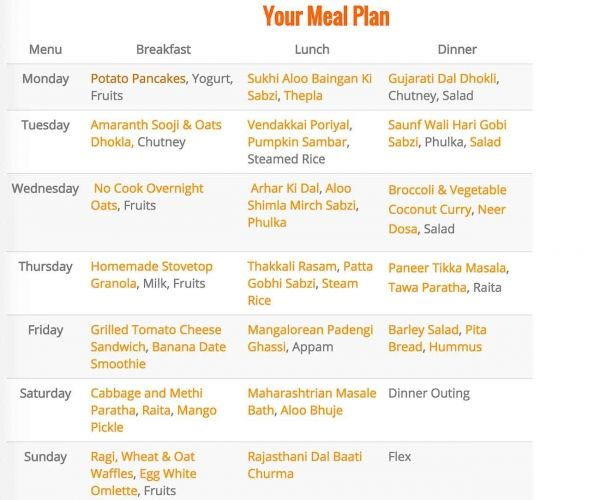 Best Images About Meal Plan On   Weekly Meal Plans