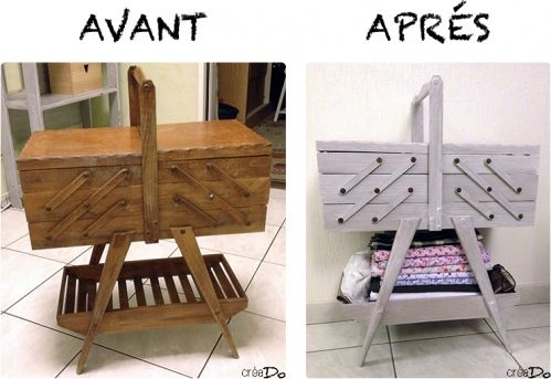 25 best travailleuse images on pinterest sewing box haberdashery and cartonnage. Black Bedroom Furniture Sets. Home Design Ideas