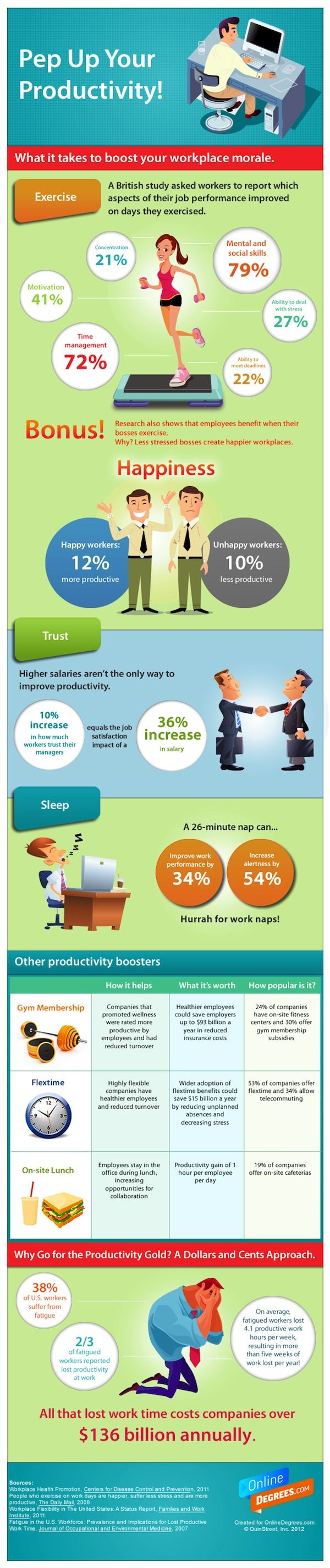 Pep up your productivity [Infographic]  -  found at http://www.webpronews.com/ pep-up-your-productivity-infographic-2012-05