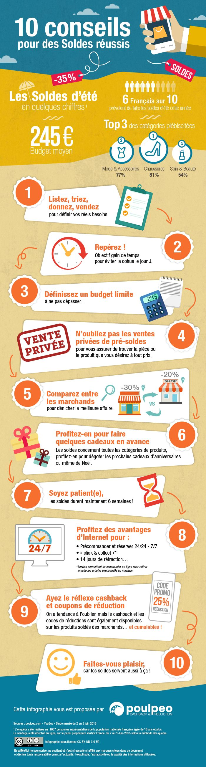 51 best fetes for french class images on pinterest french class infographie 10 conseils pour des soldes reussis soldes summer ete economiser fandeluxe Image collections