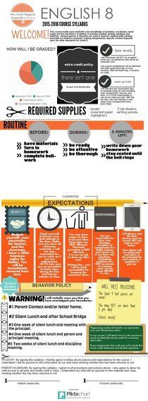 English 10 Syllabus | Piktochart Infographic Editor