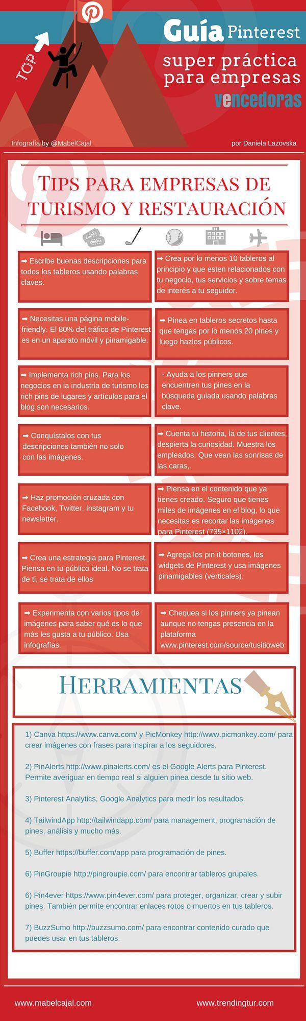Una guía super práctica de Pinterest imprescindible para empresas de turismo, con prácticos consejos, ejemplos reales y herramientas  via @mabelcajal