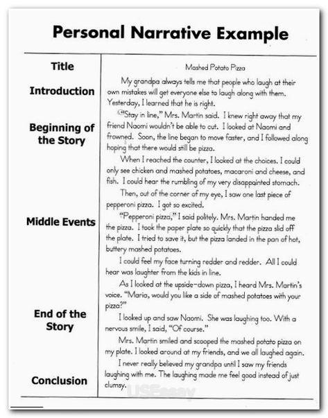 resume and portfolio differences