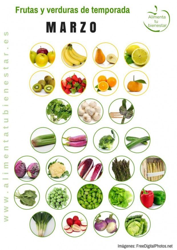 Frutas y verduras de temporada para marzo #alimentatubienestar Sigue el enlace de la imagen y descárgate el calendario en pdf para todo el año