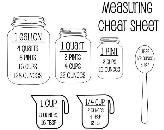 Measuring Cups SVG file, Measuring Cup and Spoon SVG