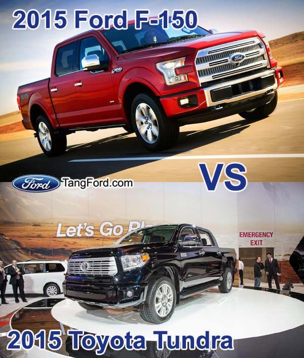 2015 Ford F-150 VS 2015 Toyota Tundra