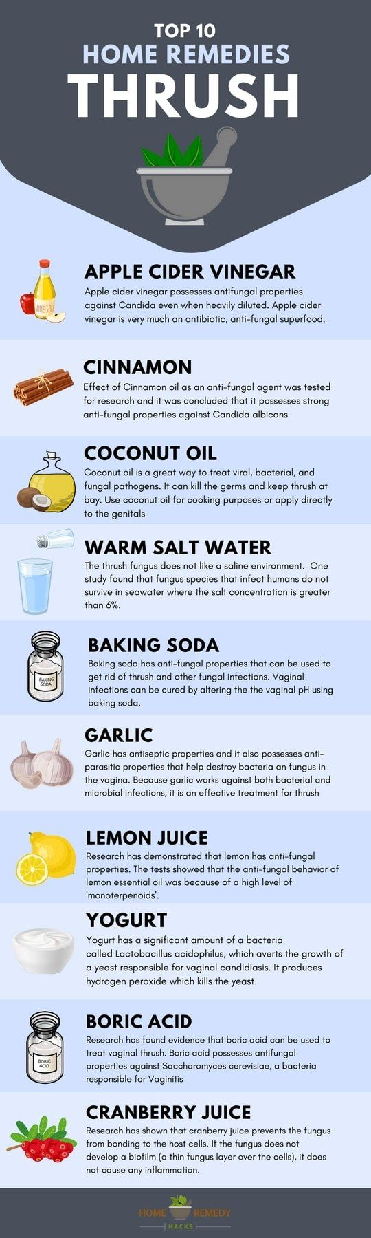The 8 best diet images on pinterest keto recipes ketogenic 22 amazing home remedies to get rid of thrush fandeluxe Images