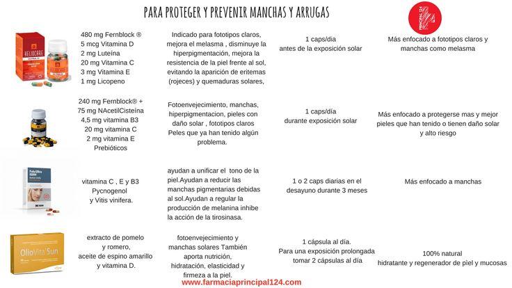 proteccion solar por via oral adicional para evitar manchas y arrugas #farmacia #parafarmacia #vilanova