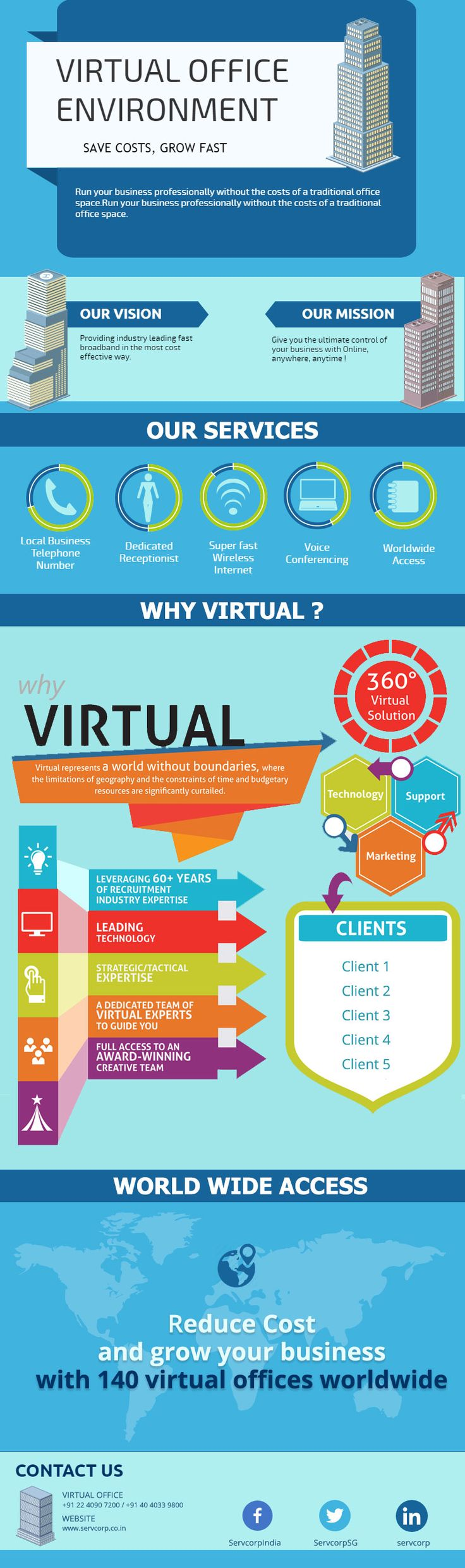 A virtual office provides communication and address services without providing dedicated office space. This infographic describes Servcorp's  virtual office space services and solutions