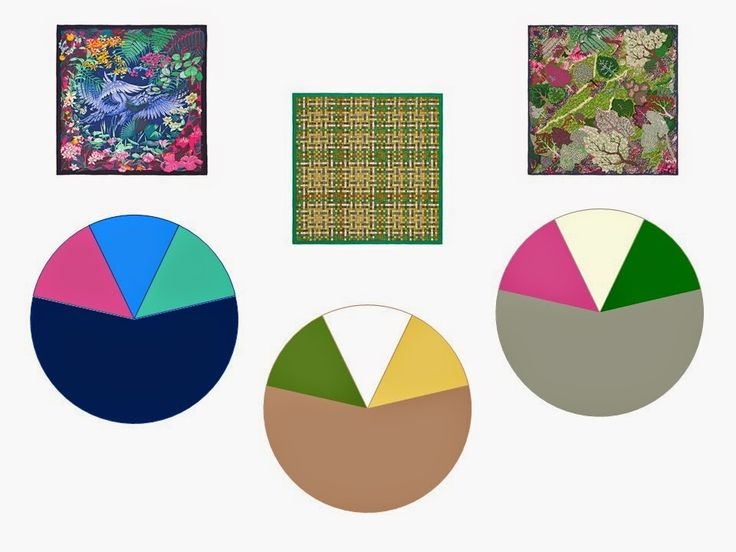 Three Green Scarves, Three Color Schemes