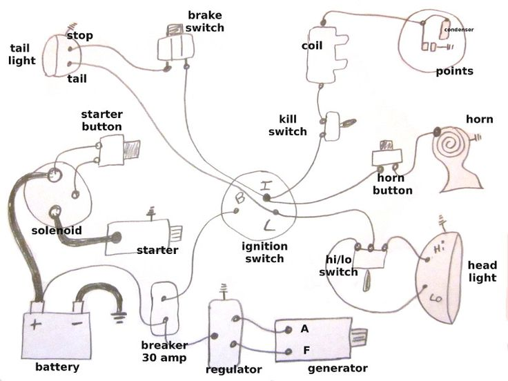 simple wiring diagram for your harley | bikes | Motorcycle wiring, Motorcycle parts, Diagram