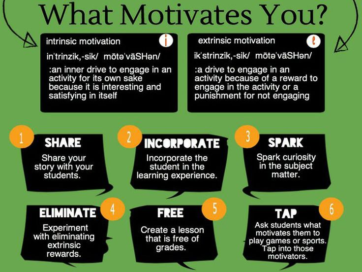student teacher relationship and motivation definition