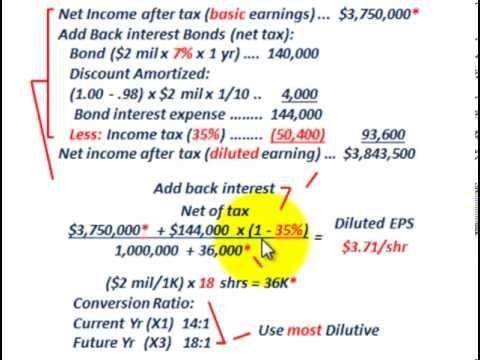 Convertible Preferred Stock Vs Convertible Bonds (Diluted EPS Vs Basic EPS, Conversion Ratio)