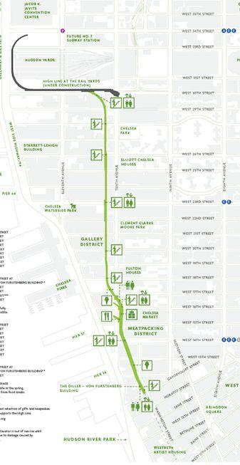 mappa high line - new york