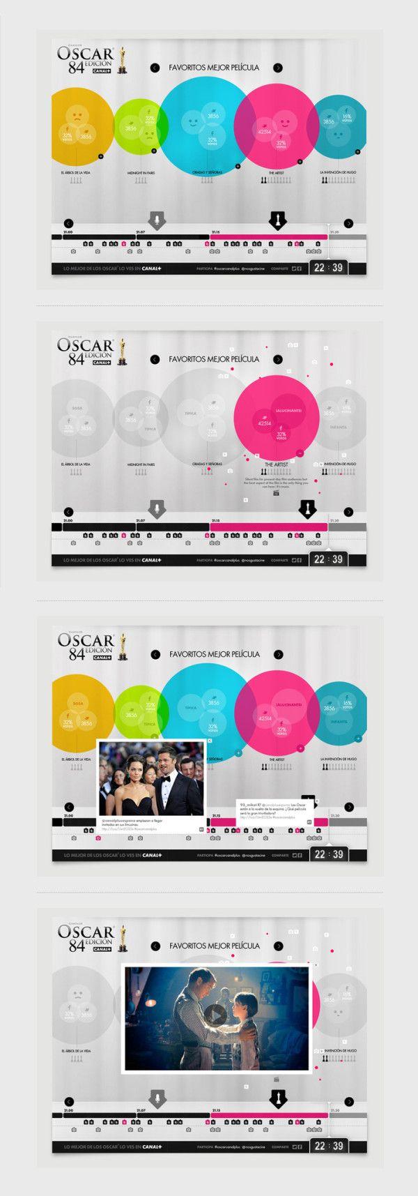 #webdesign #website #oscars #behance on #Twitpic