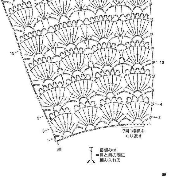 Crochet Pattern PDF for Womens Crochet Cape by CraftbookBazaar