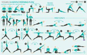 sequences — yogaru  séquences de yoga exercice