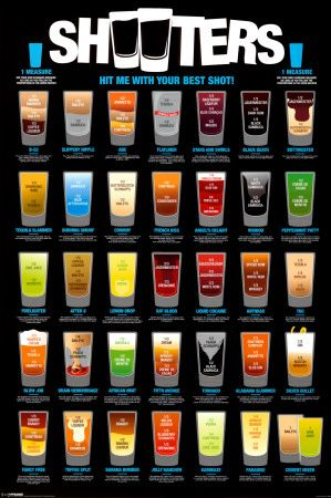 shooters   Some of these look pretty darn good! Might have to try...