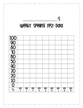 Weekly Spelling Test Student Data Notebook Sheet -I can do something similar for weekly RS tests.